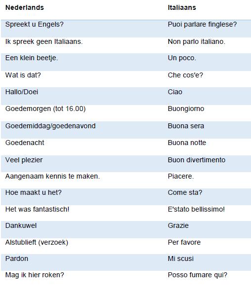 Italiaanse les